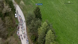 2017 Tour of the Alps - Stage 1 Short Highlights