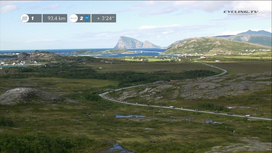 2017 Arctic Race of Norway - Stage 4