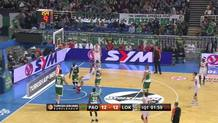 Lokomotiv Kuban Krasnodar at Panathinaikos Athens on March 17, 2016 (discrete) (id:dis_5, type:Made Shot)