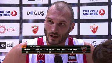 Post-Game Interview: Marko Simonovic, Crvena Zvezda MTS Belgrade