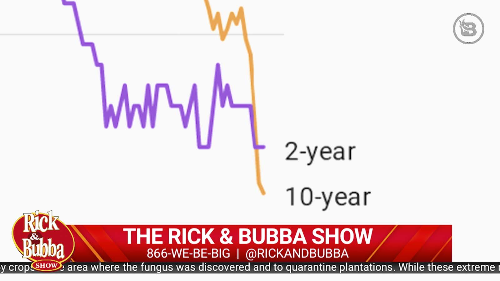 Daily Best of August 15 | Rick & Bubba
